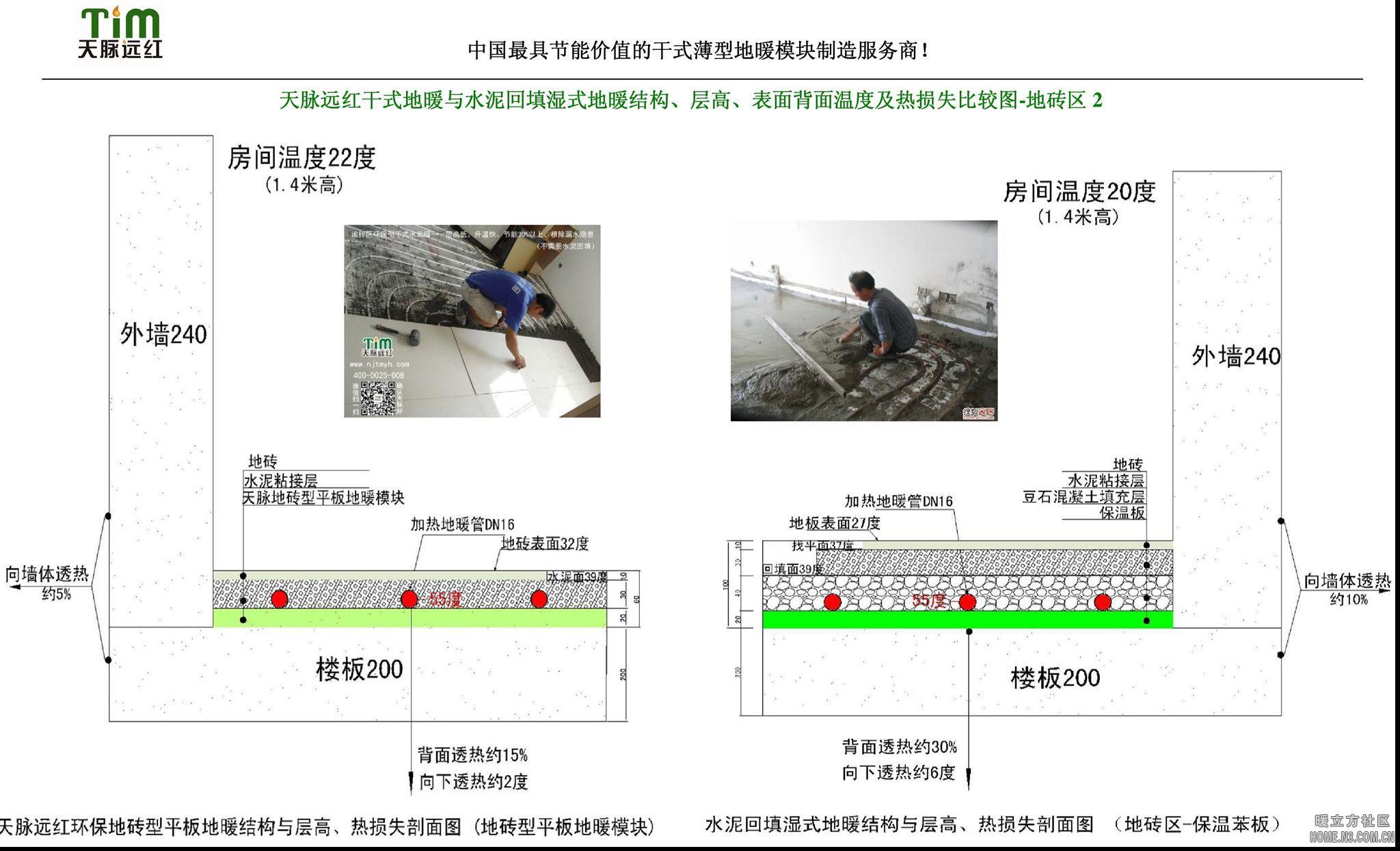 干铺地暖施工节点图片注意事项:地板区